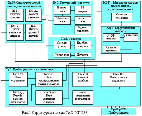 http://ok-t.ru/lektsiopedia/baza/254614954244.files/image024.jpg