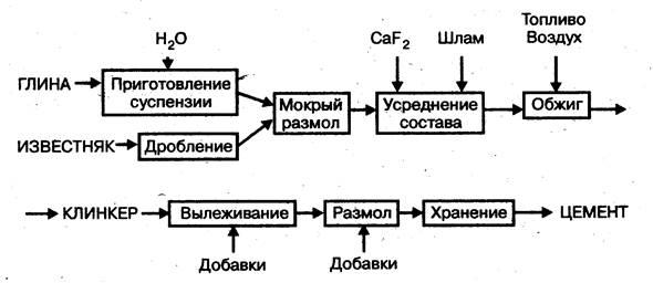 11.7 представлена схема