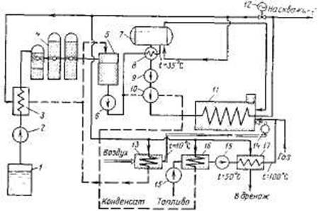 Рисунок 15.3 – Схема