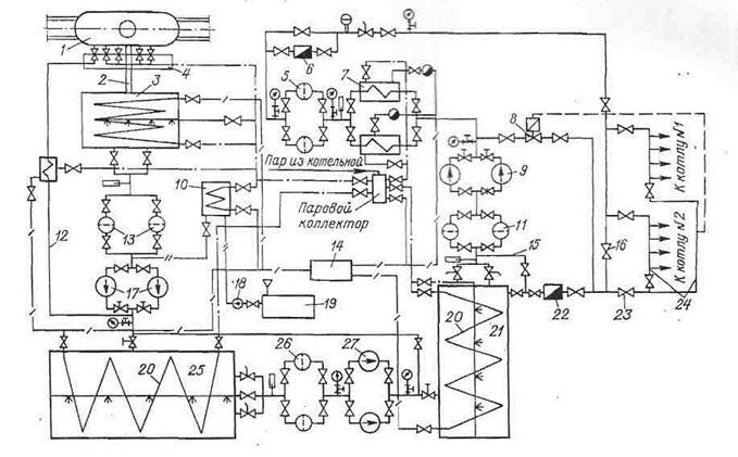 Комбинированная схема подачи