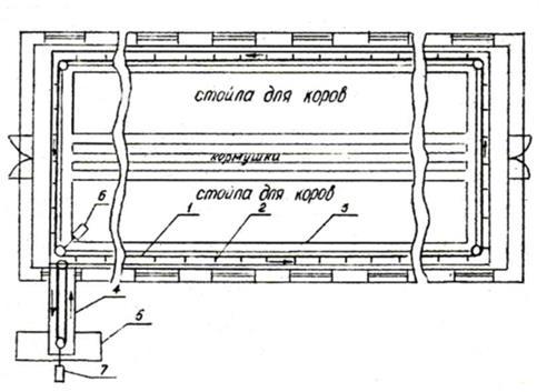 Рисунок 2 - Схема расположения