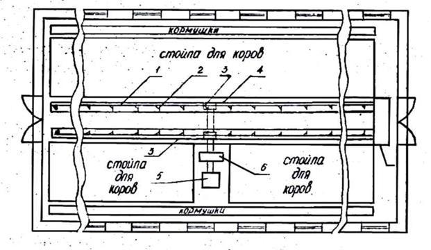Рисунок 6 - Схема расположения
