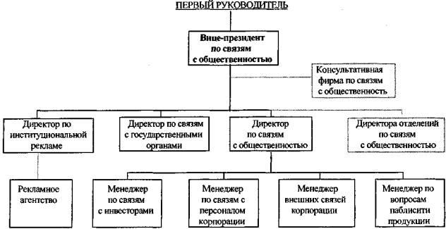 Схема 3.