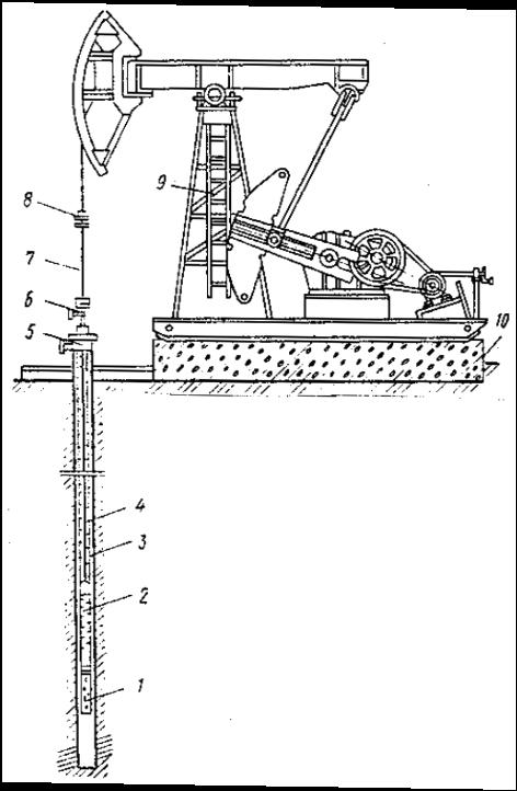 Рис. 1 Схема установки
