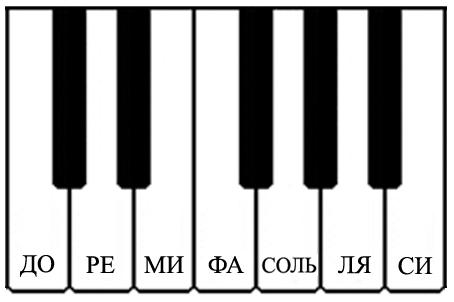 клавиши-фортепьяно