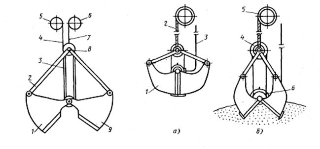 Рисунок 1.2- Схема
