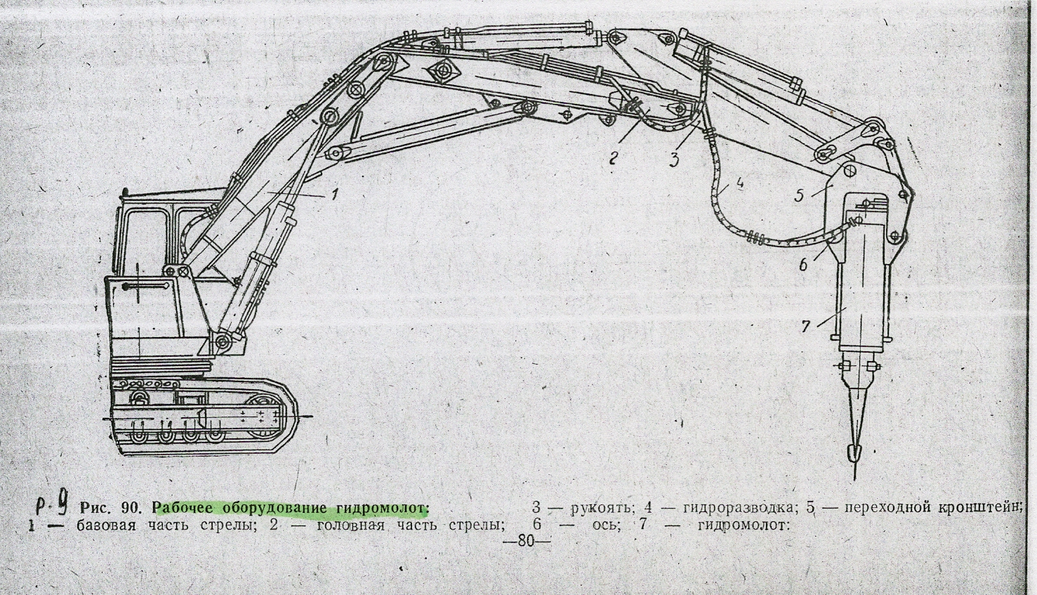 Схема экскаватора с оборудованием обратная лопата