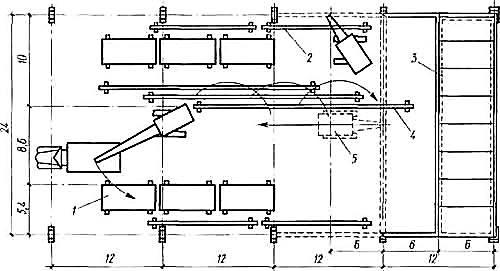Рис. 2.8 - Схема