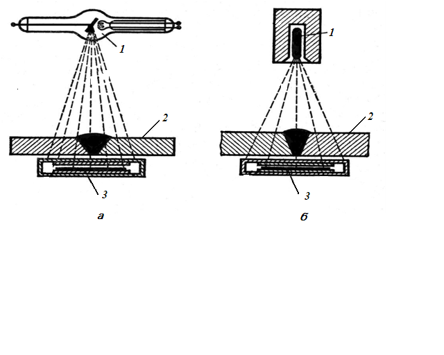 Рисунок 85 - Схема