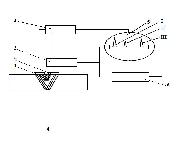 Рисунок 86 - Схема