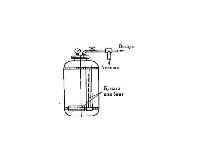 Рисунок 87 - Схема испытания