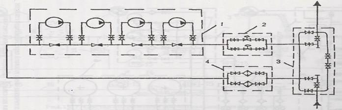 Рис.3 Технологическая схема