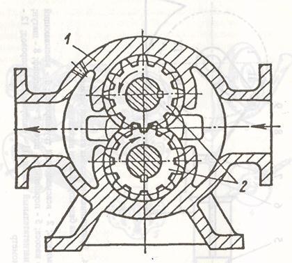 Схема шестеренного насоса: 1