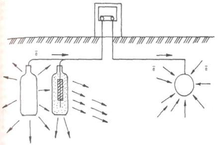 схема протекторной защиты