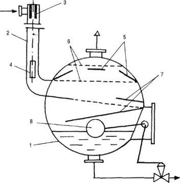 сепаратор гидроциклонного
