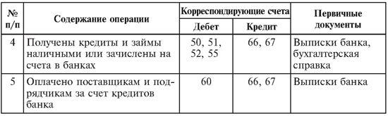 200816 санкт петербург дти заказное письмо что это
