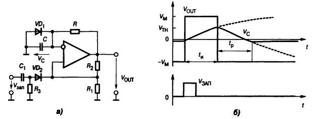 мультивибратор : а) схема,