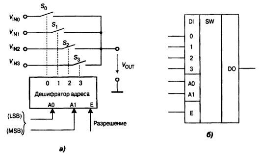 Схема аналогового
