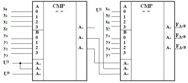 Схема каскадного соединения