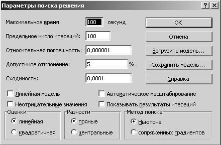 используемое по: