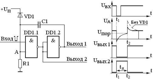 Схемы одновибраторов строятся