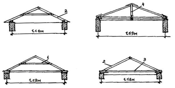 Схемы скатных крыш с