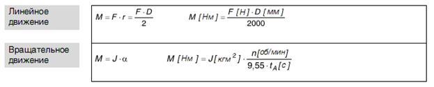 Закон Ома и удельное электрическое сопротивление - формулы ...