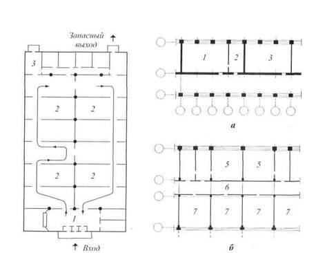 Анфиладная схема планировки: 1
