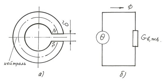 Схема элементарной магнитной