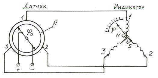 схема потенциометрической