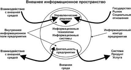 Delovye_kommunikatsii