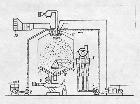 Схема сушильной башни