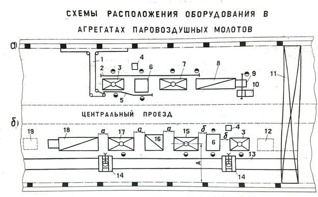 1 – подвесной конвейер