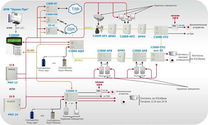 схема подключения кдл дип 34а