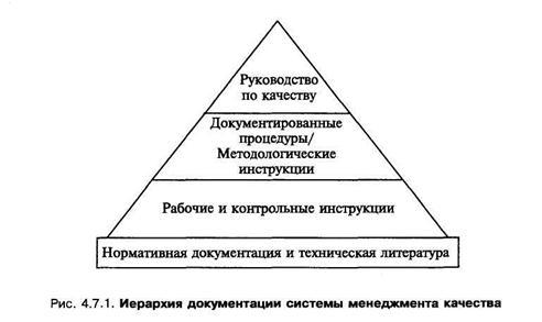 Документация системы
