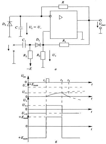 Схема одновибратора (а) и