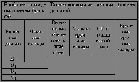 Схема 66.