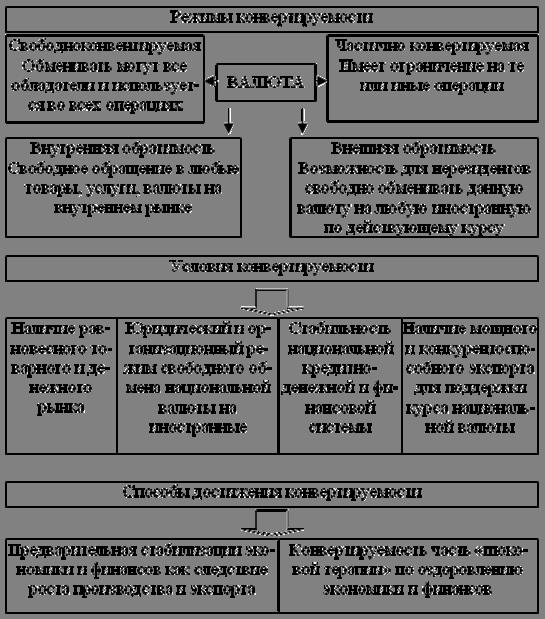 Схема 77.