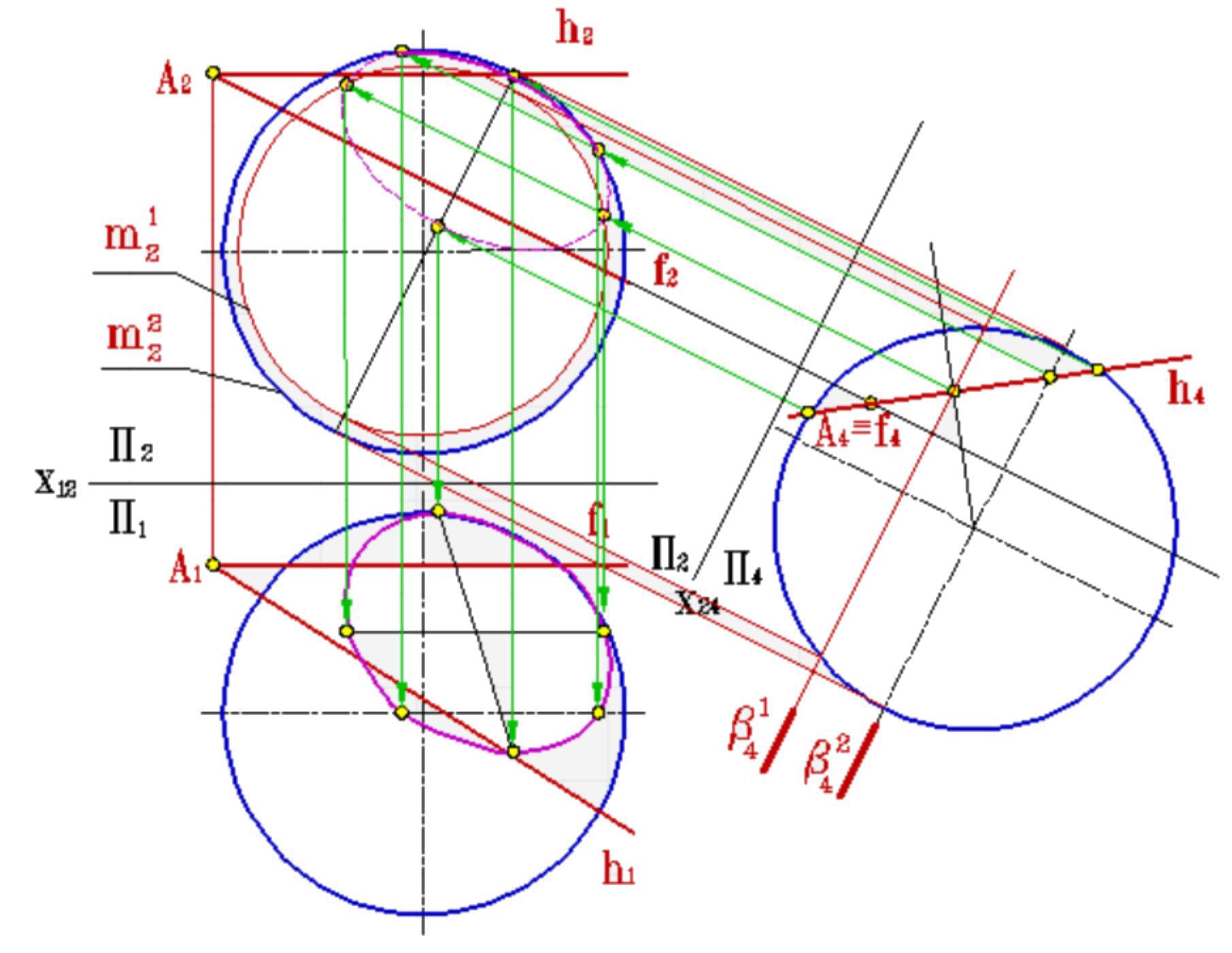 Как из сплайнов сделать плоскость? - первый CG форум в 76