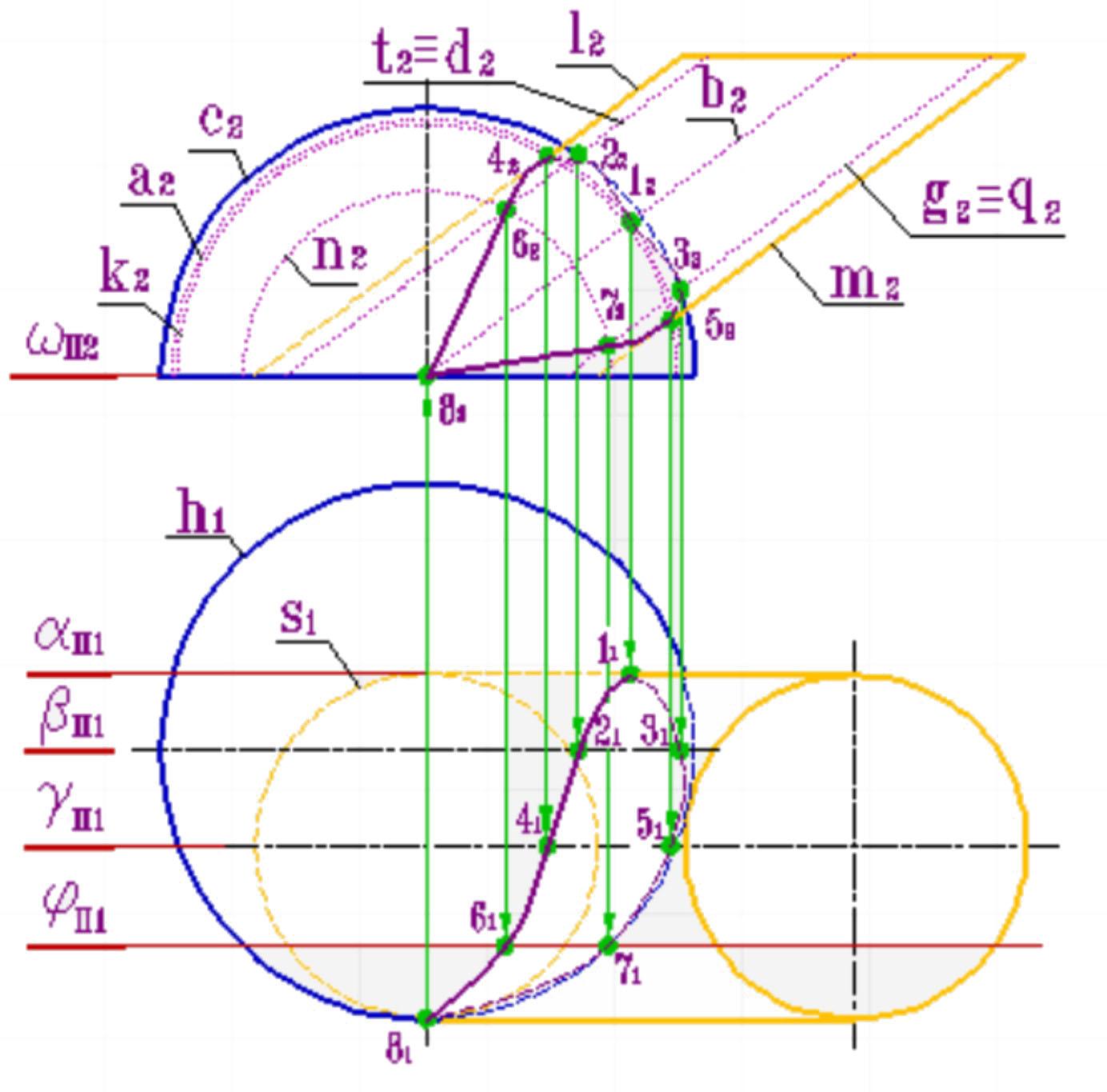 Как из сплайнов сделать плоскость? - первый CG форум в 53