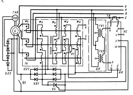 Рисунок 2.1.18 – Схема СВАРН