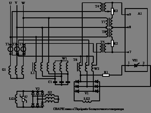 синхронного генератора