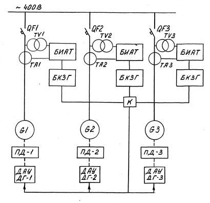Рисунок 19 – Структурная схема