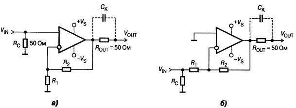Рисунок 2.1 – Типовые схемы