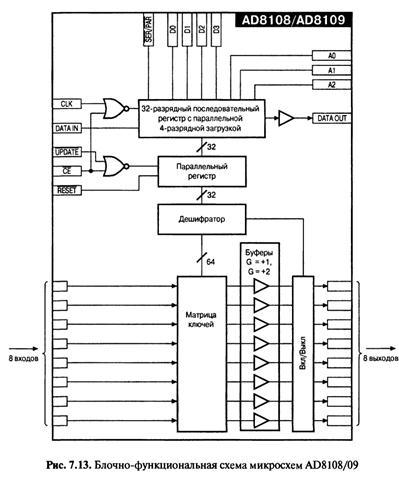 Коммутаторы нагрузки и электронные ключи, схемы
