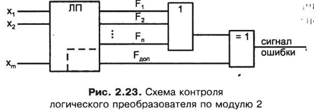 Циклические коды к коду Хемминга контрольного разряда обеспечивающего четность нечетность всей кодовой комбинации в целом приводит к модифийированному