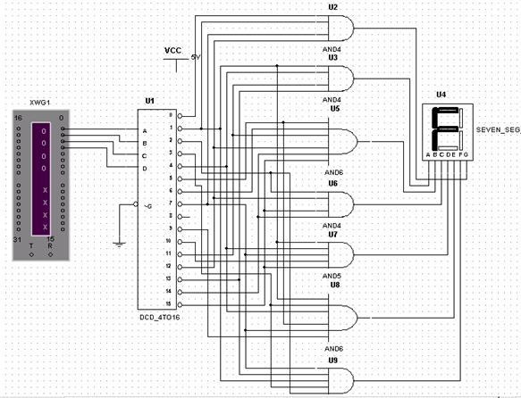 Схема 1. Дешифратор управления