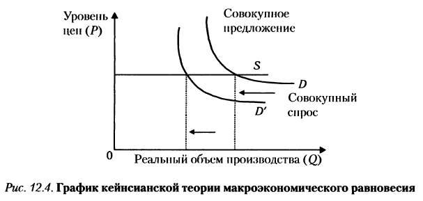 Натурально вещественная и стоимостная форма совокупного спроса ссылка