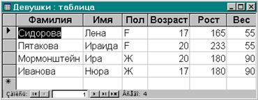 Сергеев-ценский, сергей николаевич