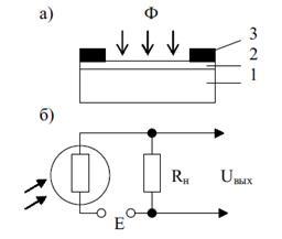 Фоторезисторы на схемах